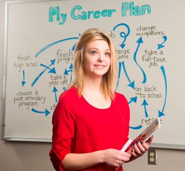 Plan Your Career Plan Your Career